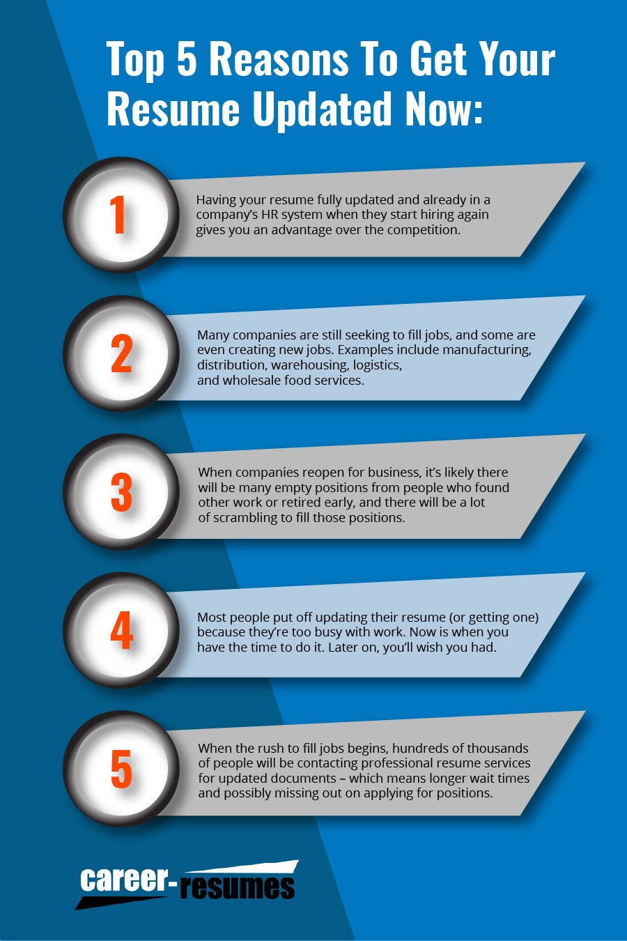 why you should get your resume updated now. infographic listing 5 reasons.